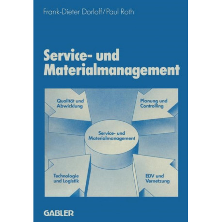 Service- und Materialmanagement