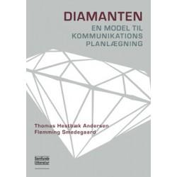 Diamanten: En model til kommunikationsplanlægning