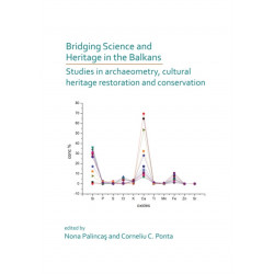 Bridging Science and Heritage in the Balkans: Studies in Archaeometry and Cultural Heritage Restoration and Conservation