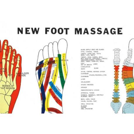 New Foot Massage -- A2