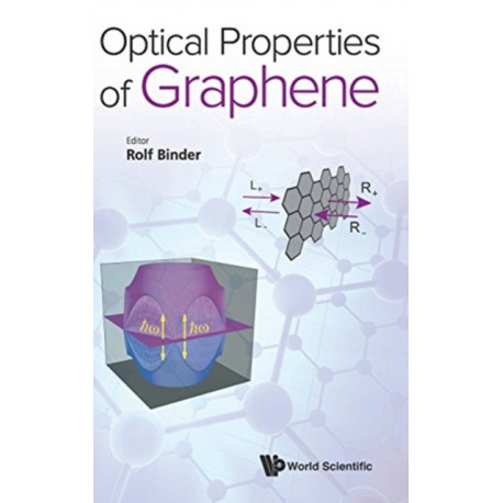 Optical Properties Of Graphene