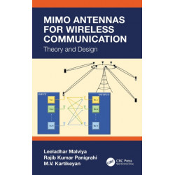 MIMO Antennas for Wireless Communication: Theory and Design