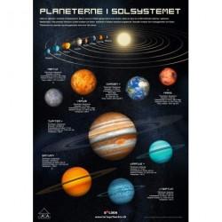 Fakta plakat: Planeterne i Solsystemet