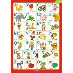 Fakta plakat: Alfabetet