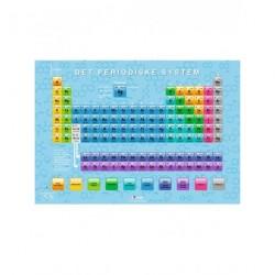 Fakta plakat: Det periodiske system