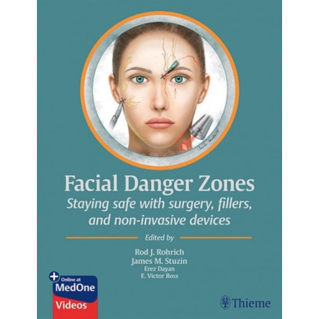 Facial Danger Zones: Staying Safe with Surgery, Fillers and Non-Invasive Devices